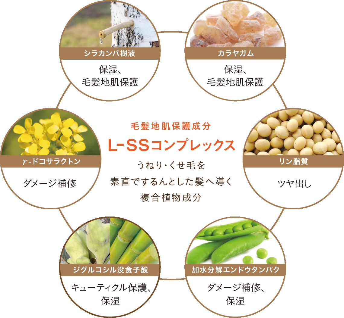 L-SSコンプレックス(毛髪地肌保護成分)